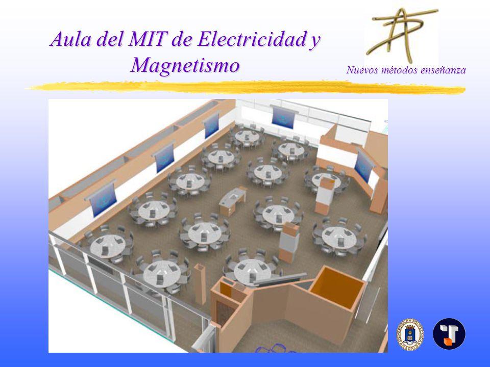 Nuevos métodos enseñanza Aula del MIT de Electricidad y Magnetismo
