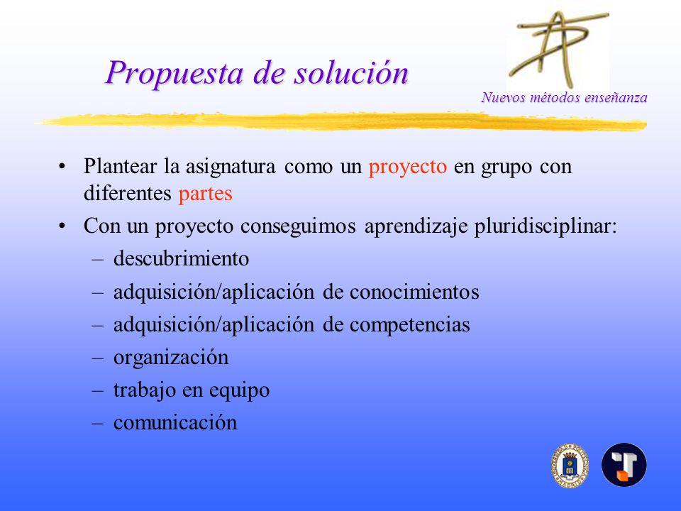 Nuevos métodos enseñanza Propuesta de solución Plantear la asignatura como un proyecto en grupo con diferentes partes Con un proyecto conseguimos apre