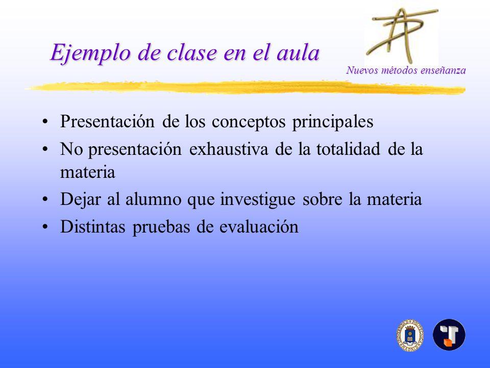 Nuevos métodos enseñanza Ejemplo de clase en el aula Presentación de los conceptos principales No presentación exhaustiva de la totalidad de la materia Dejar al alumno que investigue sobre la materia Distintas pruebas de evaluación