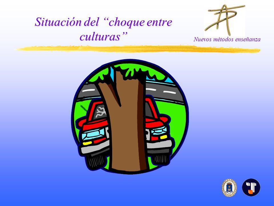 Nuevos métodos enseñanza Situación del choque entre culturas