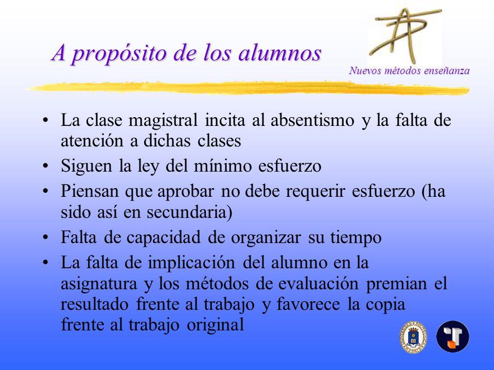 Nuevos métodos enseñanza A propósito de los alumnos La clase magistral incita al absentismo y la falta de atención a dichas clases Siguen la ley del m