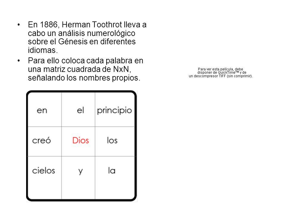 En 1886, Herman Toothrot lleva a cabo un análisis numerológico sobre el Génesis en diferentes idiomas.