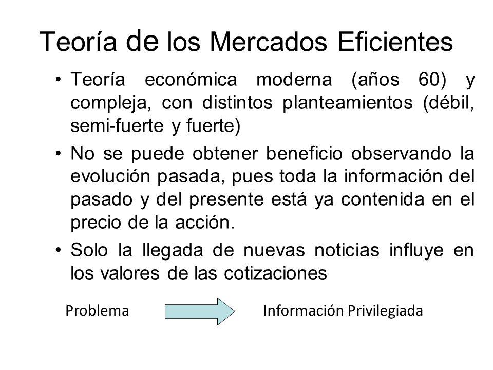 Teoría de los Mercados Eficientes Teoría económica moderna (años 60) y compleja, con distintos planteamientos (débil, semi-fuerte y fuerte) No se pued