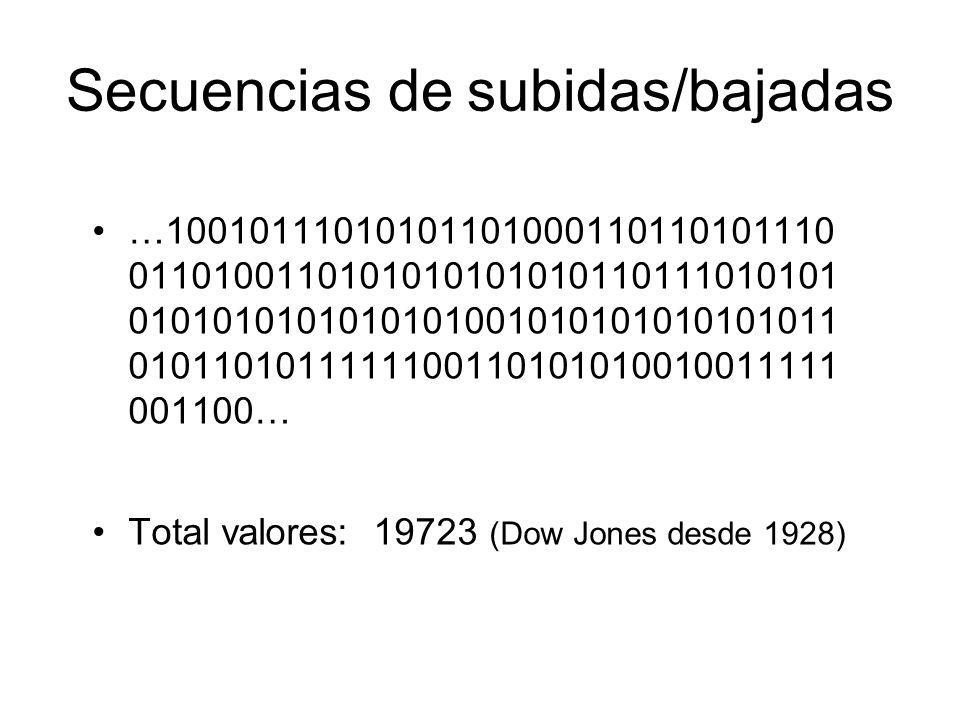 Secuencias de subidas/bajadas …10010111010101101000110110101110 0110100110101010101010110111010101 0101010101010101001010101010101011 0101101011111100