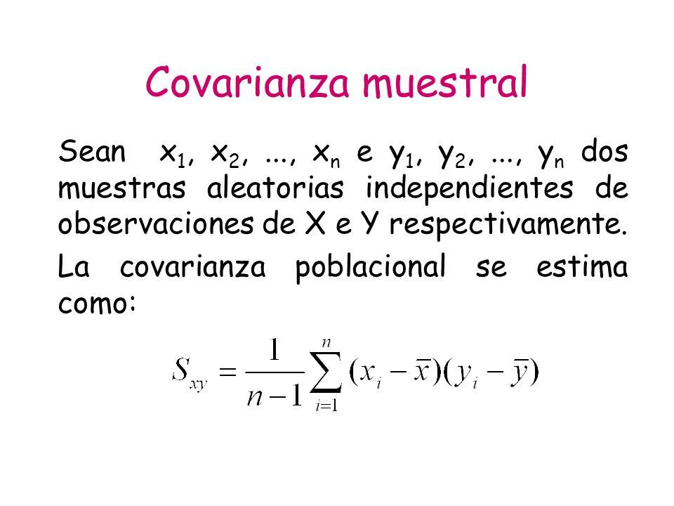 Covarianza muestral Sean x 1, x 2,..., x n e y 1, y 2,..., y n dos muestras aleatorias independientes de observaciones de X e Y respectivamente.