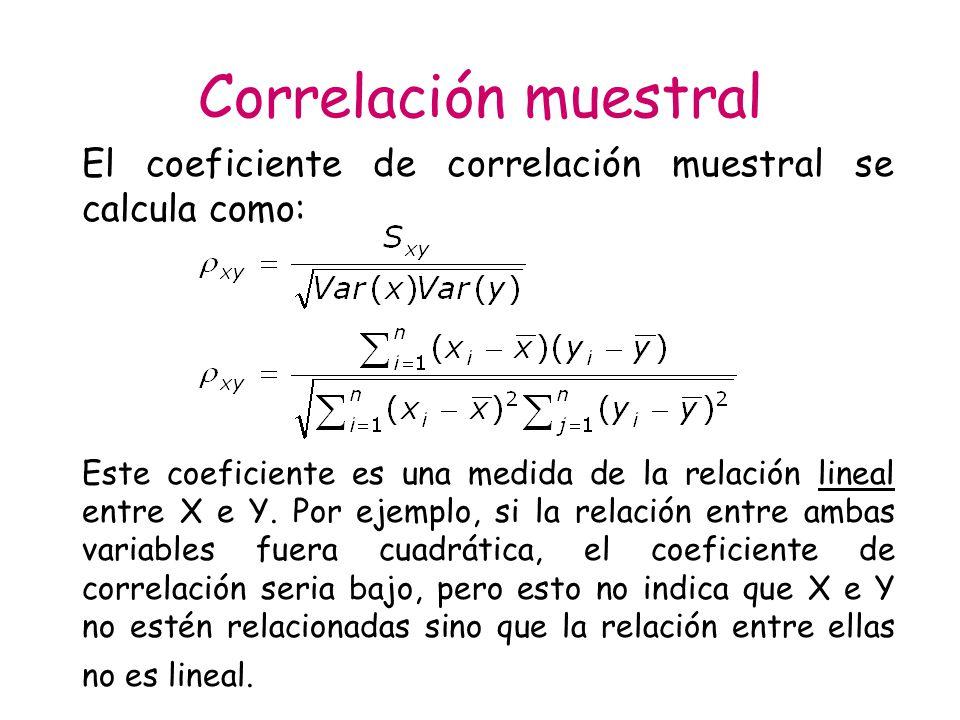 Correlación muestral El coeficiente de correlación muestral se calcula como: Este coeficiente es una medida de la relación lineal entre X e Y. Por eje
