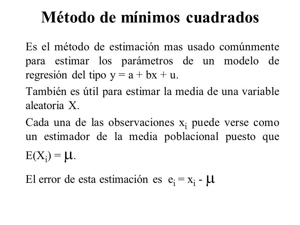 Método de mínimos cuadrados Es el método de estimación mas usado comúnmente para estimar los parámetros de un modelo de regresión del tipo y = a + bx + u.