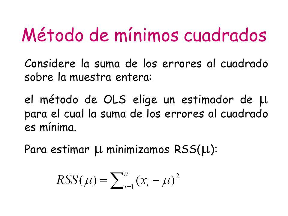 Método de mínimos cuadrados Considere la suma de los errores al cuadrado sobre la muestra entera: el método de OLS elige un estimador de para el cual la suma de los errores al cuadrado es mínima.