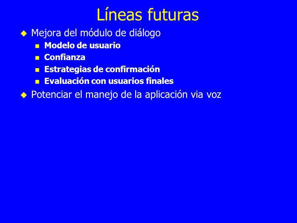 Líneas futuras Mejora del módulo de diálogo Modelo de usuario Confianza Estrategias de confirmación Evaluación con usuarios finales Potenciar el manejo de la aplicación via voz