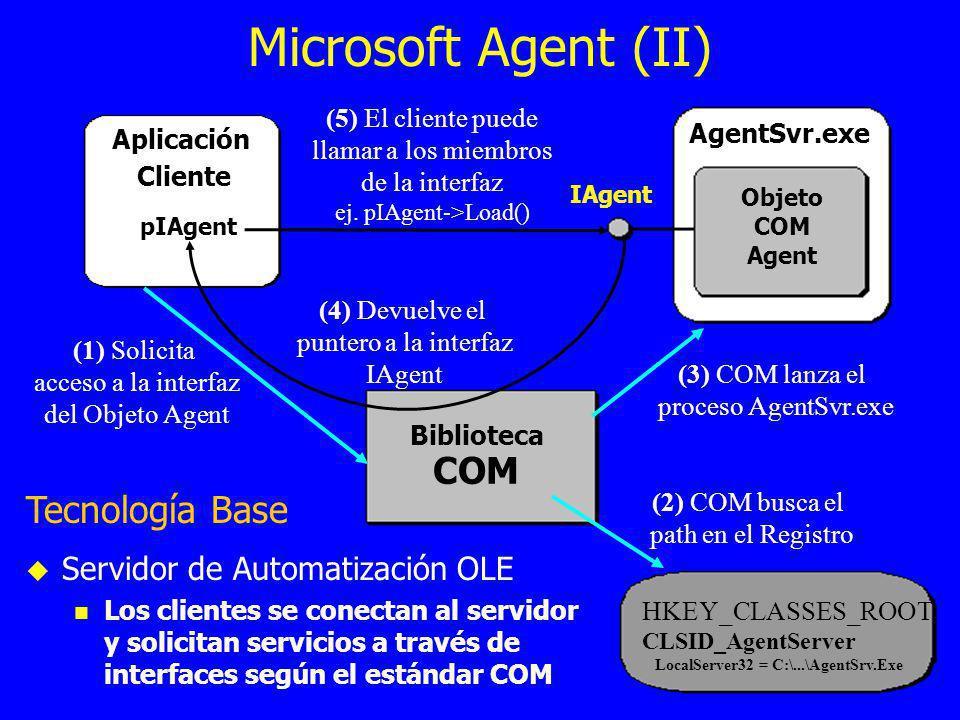Biblioteca COM (5) El cliente puede llamar a los miembros de la interfaz ej.