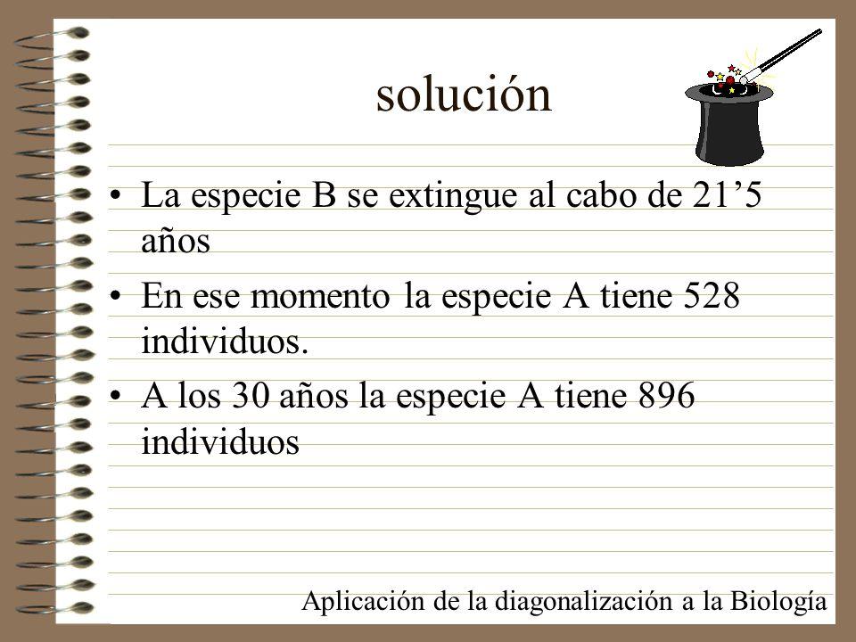 solución La especie B se extingue al cabo de 215 años En ese momento la especie A tiene 528 individuos. A los 30 años la especie A tiene 896 individuo