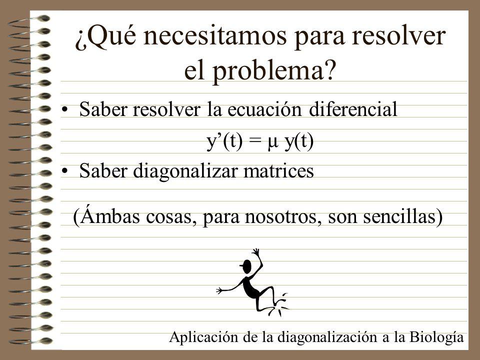 ¿Qué necesitamos para resolver el problema? Saber resolver la ecuación diferencial y(t) = µ y(t) Saber diagonalizar matrices (Ámbas cosas, para nosotr