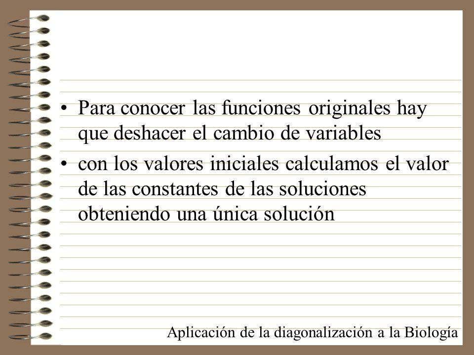 Para conocer las funciones originales hay que deshacer el cambio de variables con los valores iniciales calculamos el valor de las constantes de las s