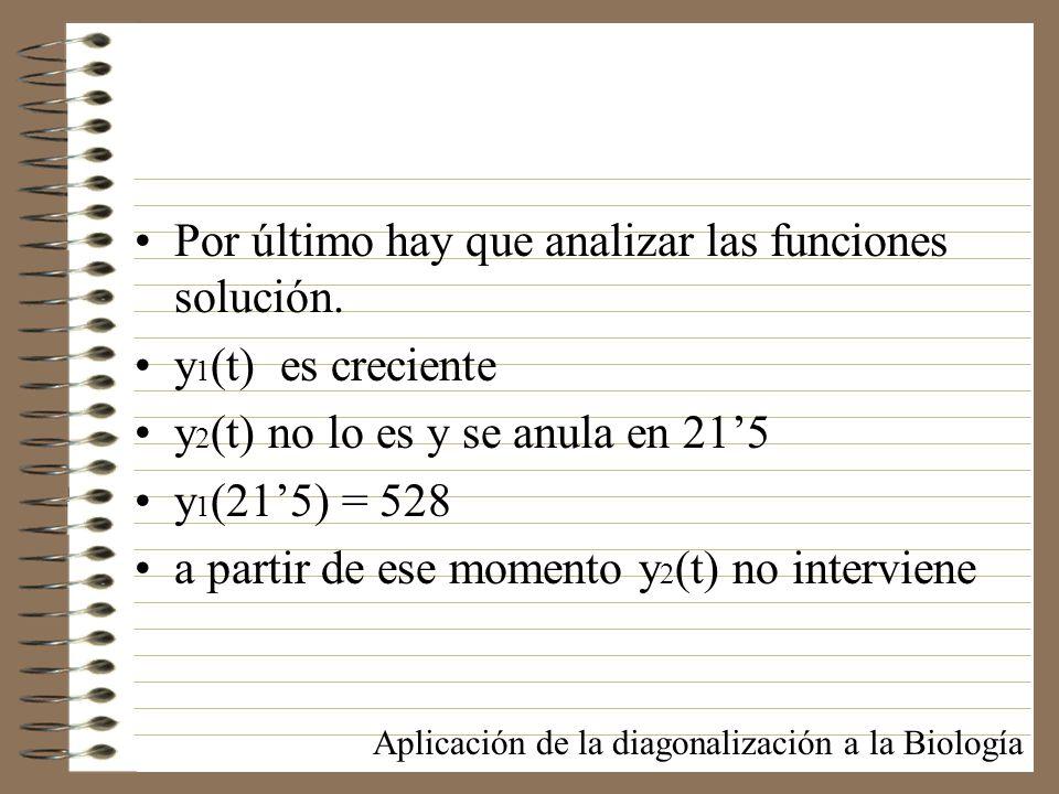 Por último hay que analizar las funciones solución. y 1 (t) es creciente y 2 (t) no lo es y se anula en 215 y 1 (215) = 528 a partir de ese momento y