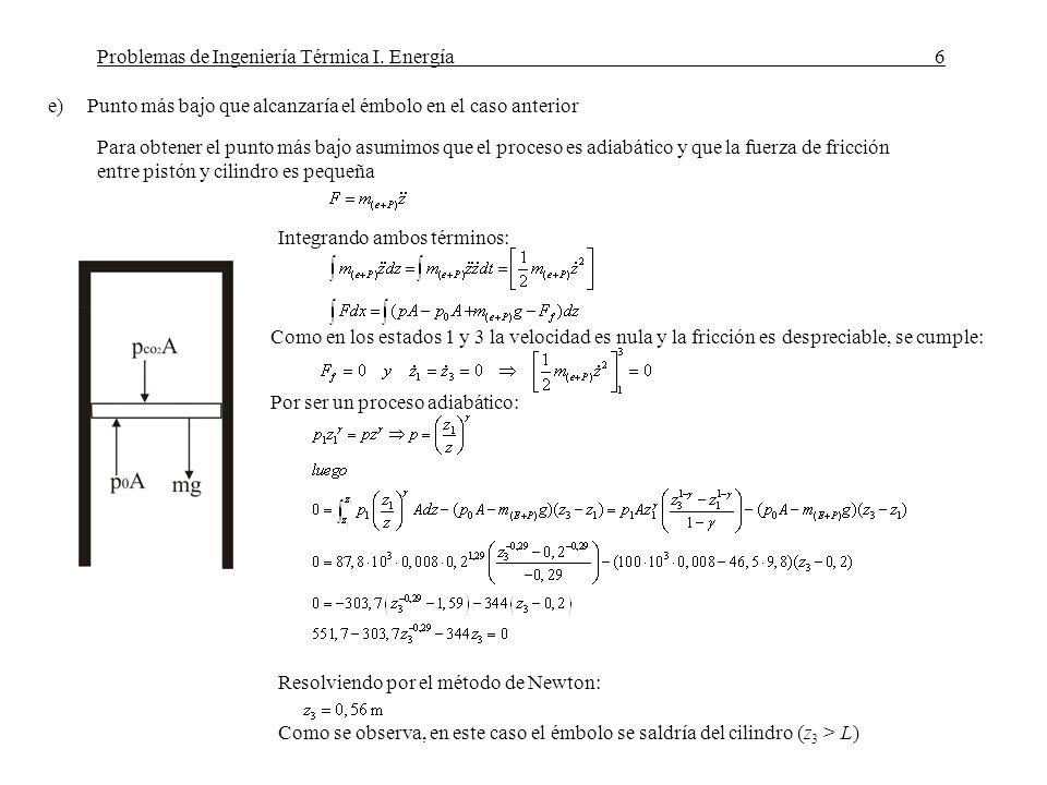 Problemas de Ingeniería Térmica I. Energía6 e)Punto más bajo que alcanzaría el émbolo en el caso anterior Para obtener el punto más bajo asumimos que