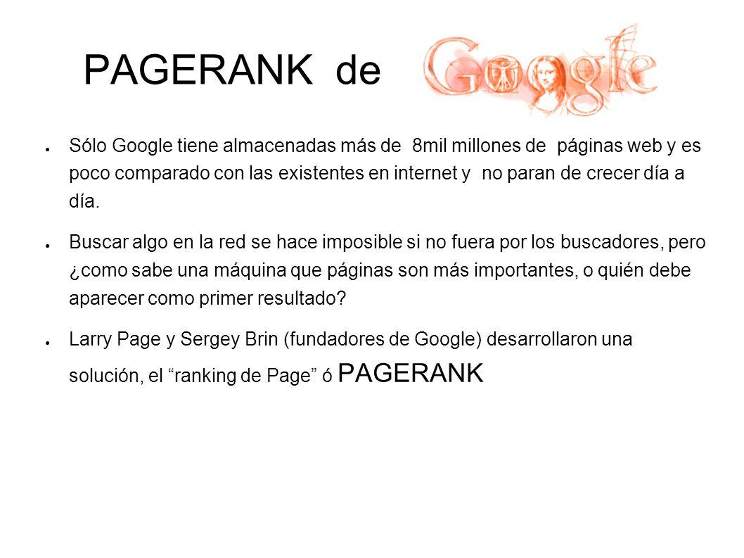 PAGERANK de Sólo Google tiene almacenadas más de 8mil millones de páginas web y es poco comparado con las existentes en internet y no paran de crecer día a día.
