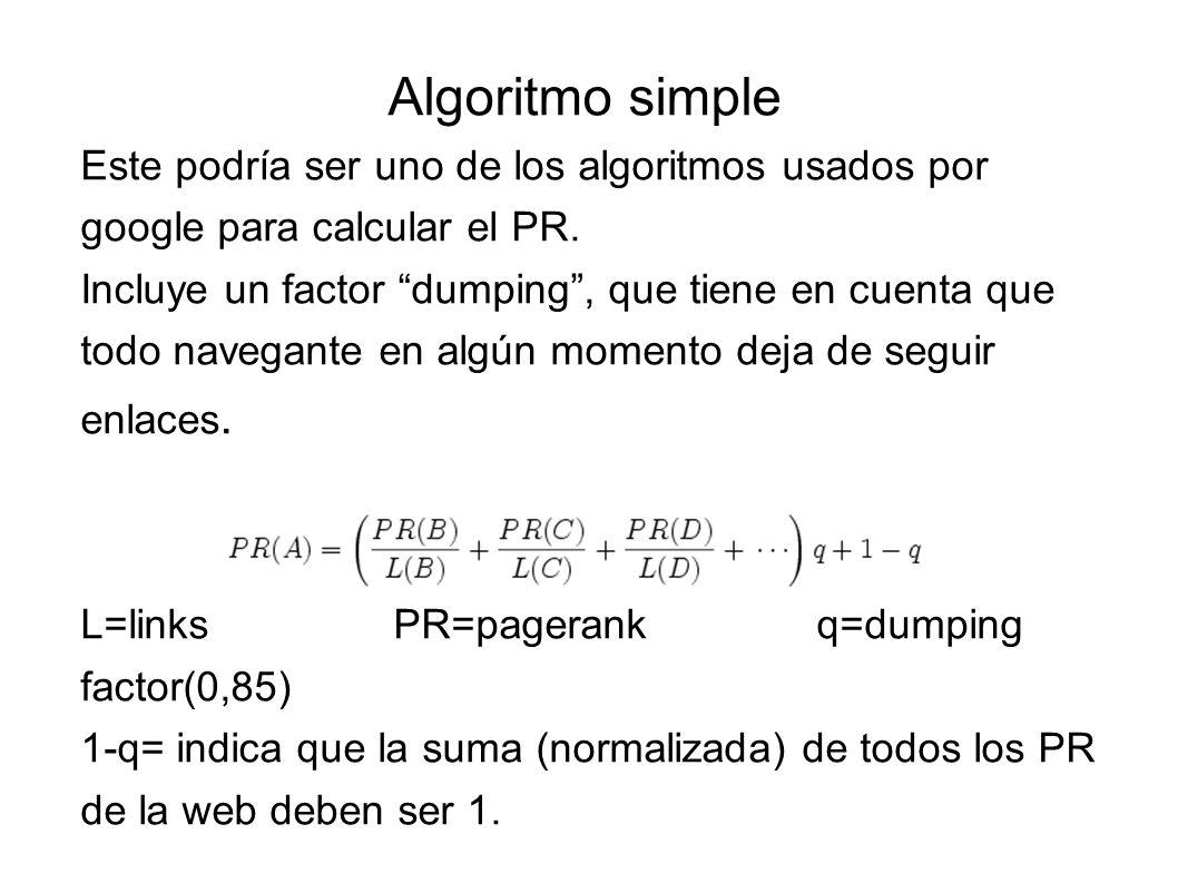 Algoritmo simple Este podría ser uno de los algoritmos usados por google para calcular el PR.