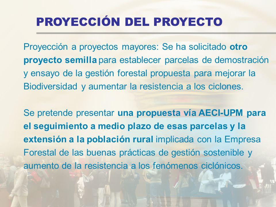 PROYECCIÓN DEL PROYECTO Proyección a proyectos mayores: Se ha solicitado otro proyecto semilla para establecer parcelas de demostración y ensayo de la