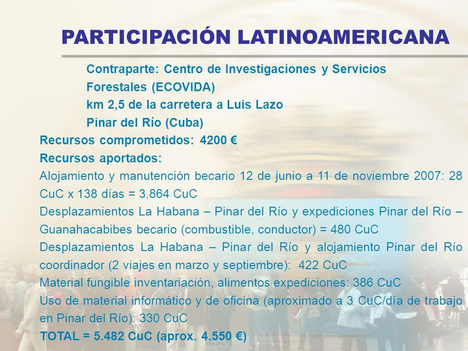 PARTICIPACIÓN LATINOAMERICANA Contraparte: Centro de Investigaciones y Servicios Forestales (ECOVIDA) km 2,5 de la carretera a Luis Lazo Pinar del Río