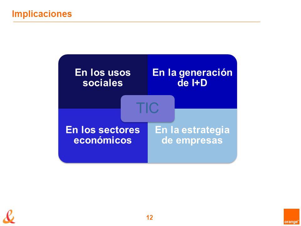 12 Implicaciones En los usos sociales En la generación de I+D En los sectores económicos En la estrategia de empresas TIC