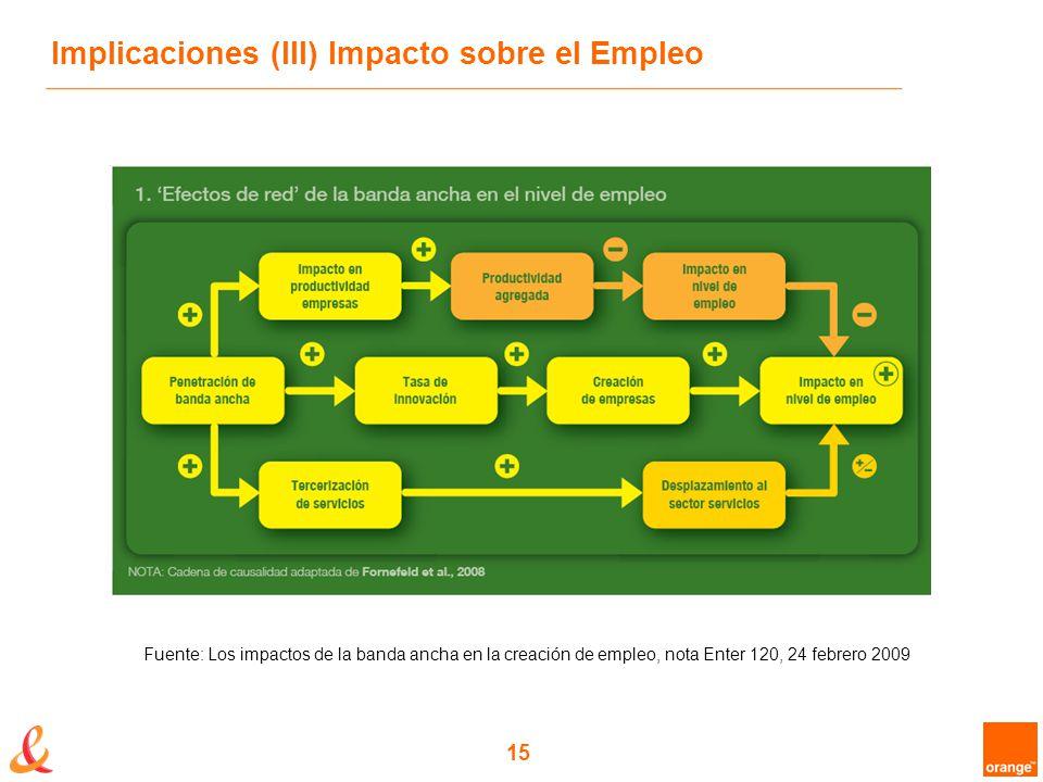 15 Implicaciones (III) Impacto sobre el Empleo Fuente: Los impactos de la banda ancha en la creación de empleo, nota Enter 120, 24 febrero 2009