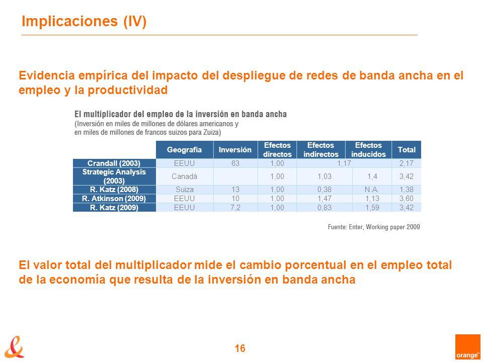 16 Implicaciones (IV) Evidencia empírica del impacto del despliegue de redes de banda ancha en el empleo y la productividad El valor total del multiplicador mide el cambio porcentual en el empleo total de la economía que resulta de la inversión en banda ancha GeografíaInversión Efectos directos Efectos indirectos Efectos inducidos Total Crandall (2003)EEUU631,001,172,17 Strategic Analysis (2003) Canadá1,001,031,43,42 R.