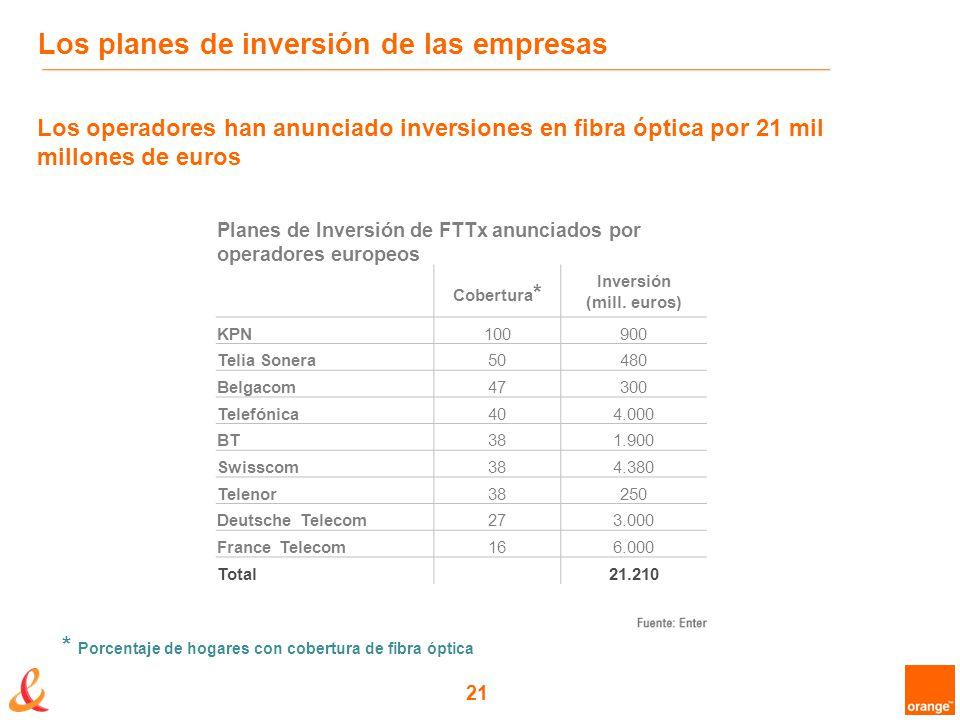 21 Los planes de inversión de las empresas Los operadores han anunciado inversiones en fibra óptica por 21 mil millones de euros Planes de Inversión de FTTx anunciados por operadores europeos Cobertura * Inversión (mill.