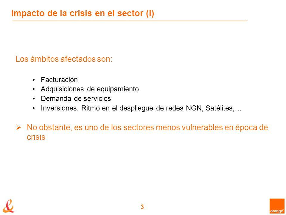 3 Impacto de la crisis en el sector (I) Los ámbitos afectados son: Facturación Adquisiciones de equipamiento Demanda de servicios Inversiones.
