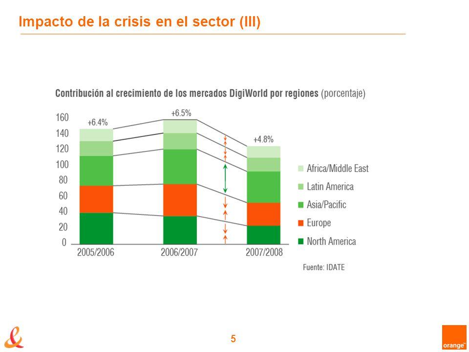 5 Impacto de la crisis en el sector (III)