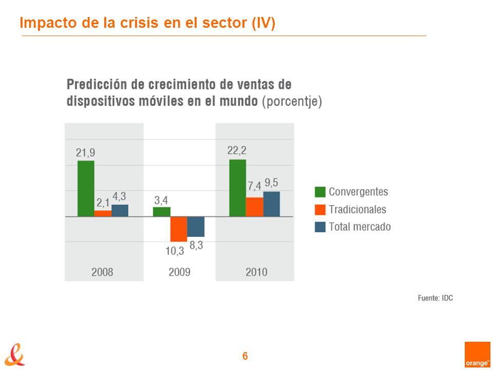 6 Impacto de la crisis en el sector (IV)