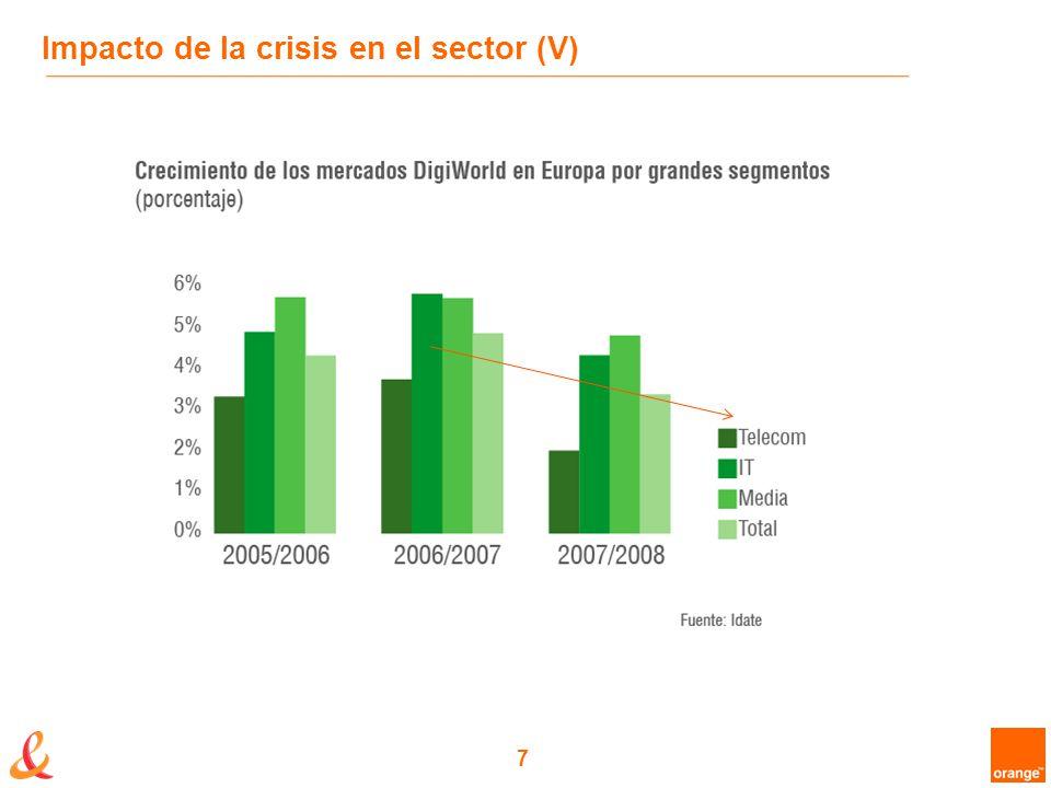 7 Impacto de la crisis en el sector (V)