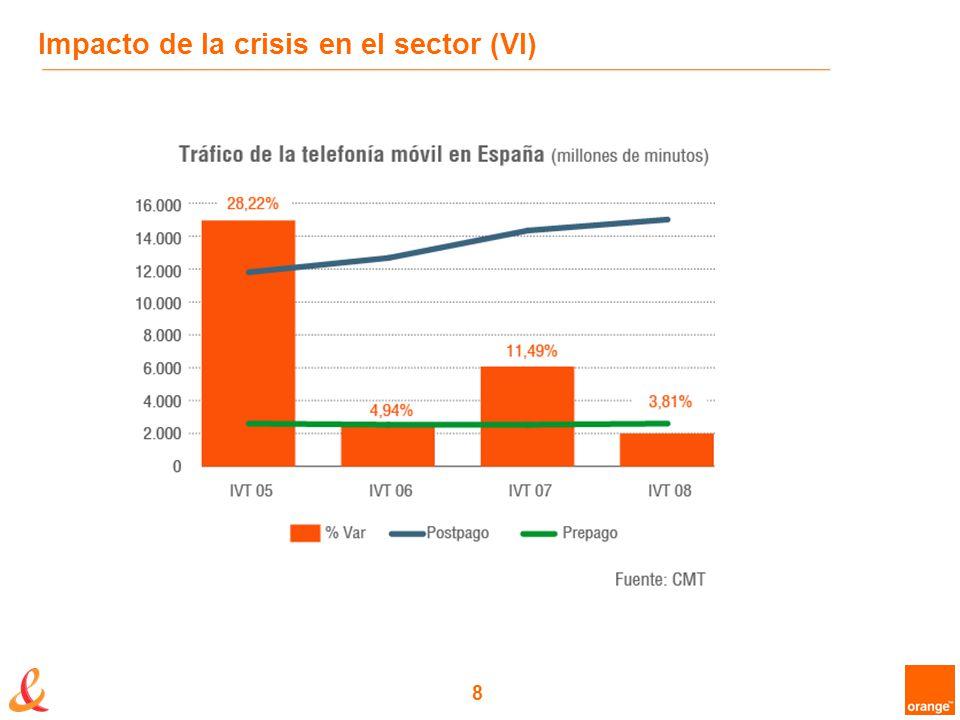 8 Impacto de la crisis en el sector (VI)