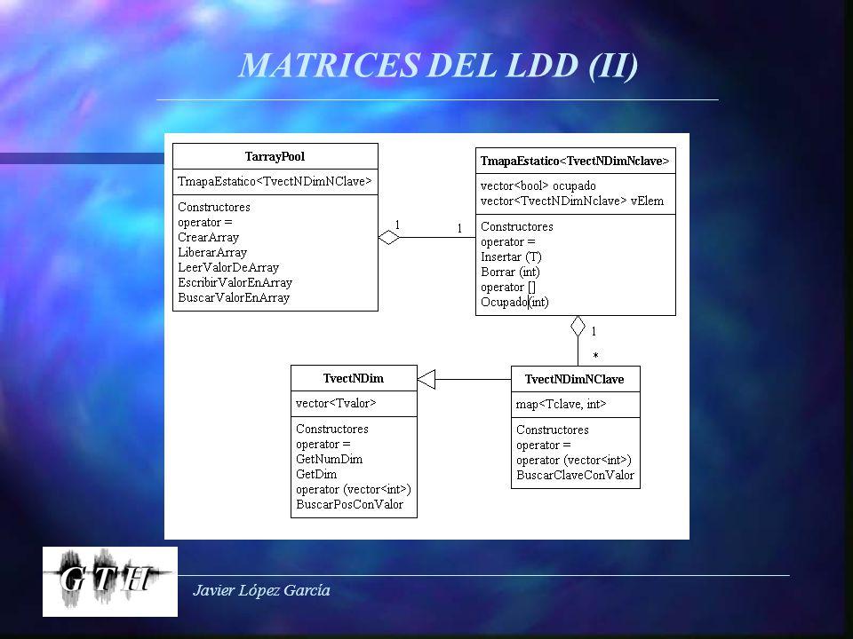 Javier López García MATRICES DEL LDD (II)