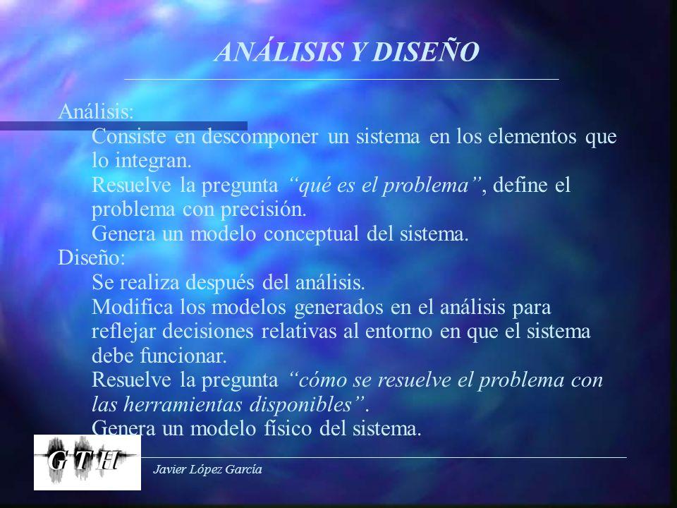 Javier López García ANÁLISIS Y DISEÑO Análisis: Consiste en descomponer un sistema en los elementos que lo integran. Resuelve la pregunta qué es el pr
