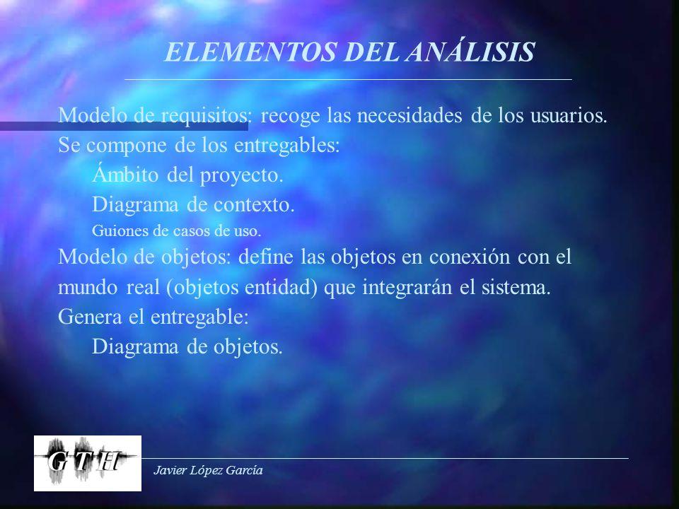 Javier López García ELEMENTOS DEL ANÁLISIS Modelo de requisitos: recoge las necesidades de los usuarios. Se compone de los entregables: Ámbito del pro