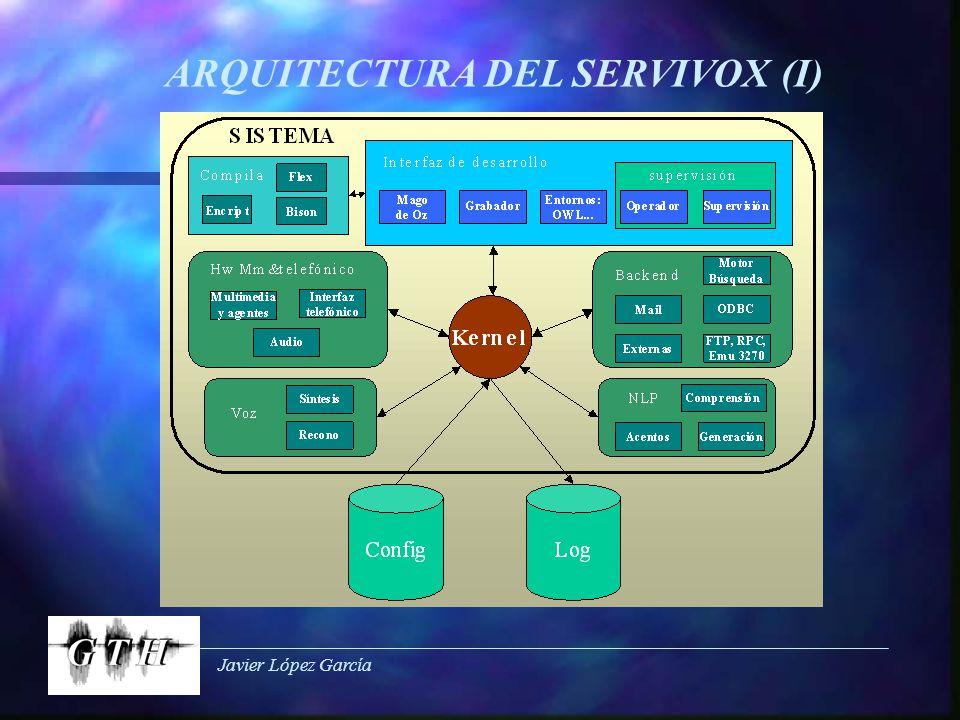 Javier López García ARQUITECTURA DEL SERVIVOX (II) Estructura cliente-servidor: El kernel lleva la iniciativa del diálogo (cliente).