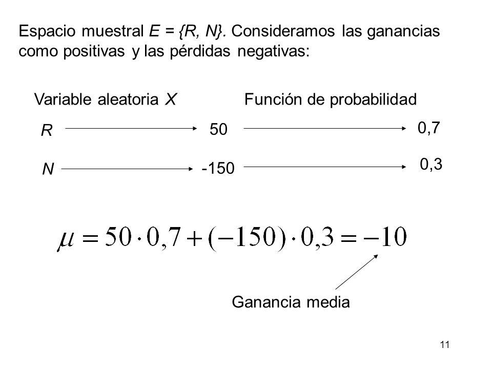 11 Espacio muestral E = {R, N}.