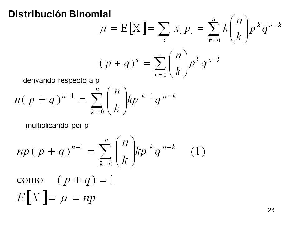 23 Distribución Binomial derivando respecto a p multiplicando por p