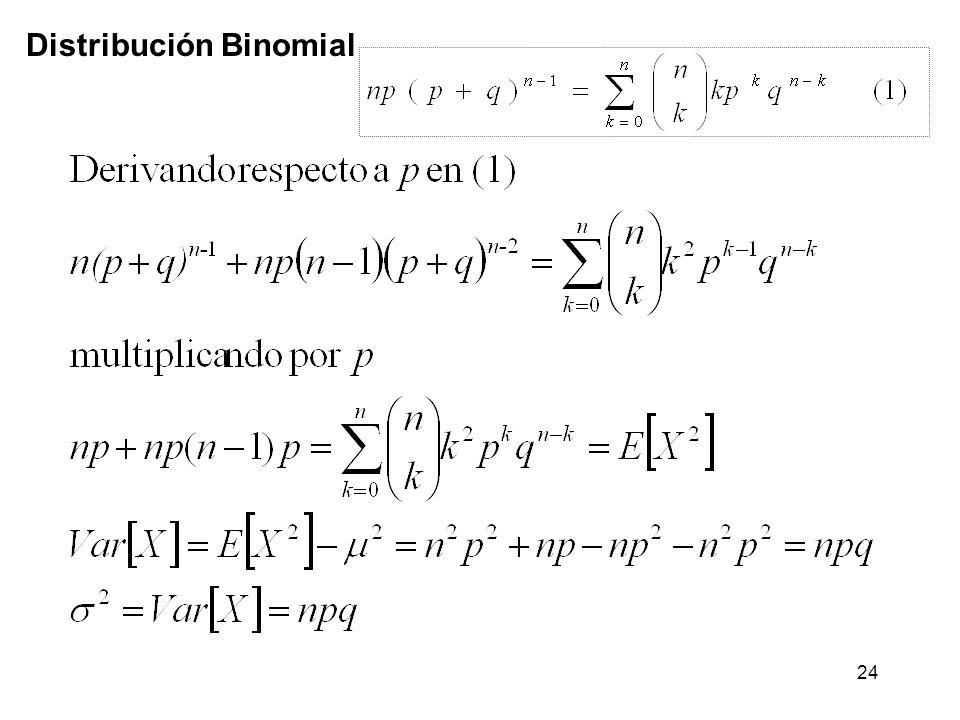 24 Distribución Binomial