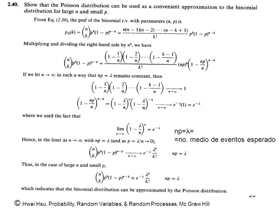 25 © Hwei Hsu, Probability, Random Variables, & Random Processes, Mc Graw Hill np= = =no.