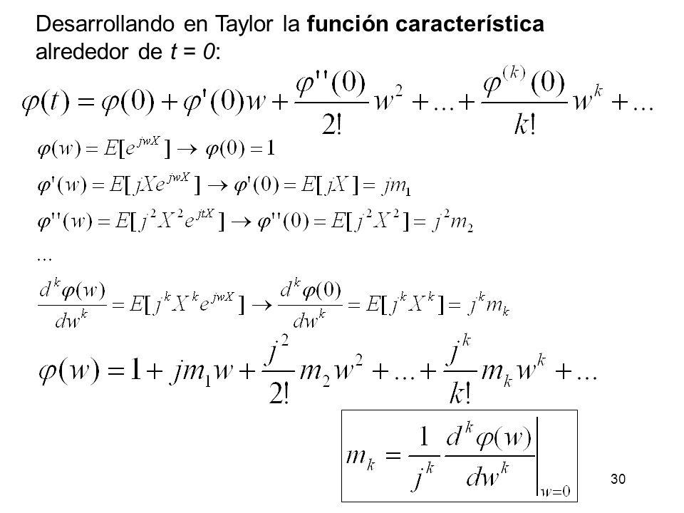 30 Desarrollando en Taylor la función característica alrededor de t = 0: