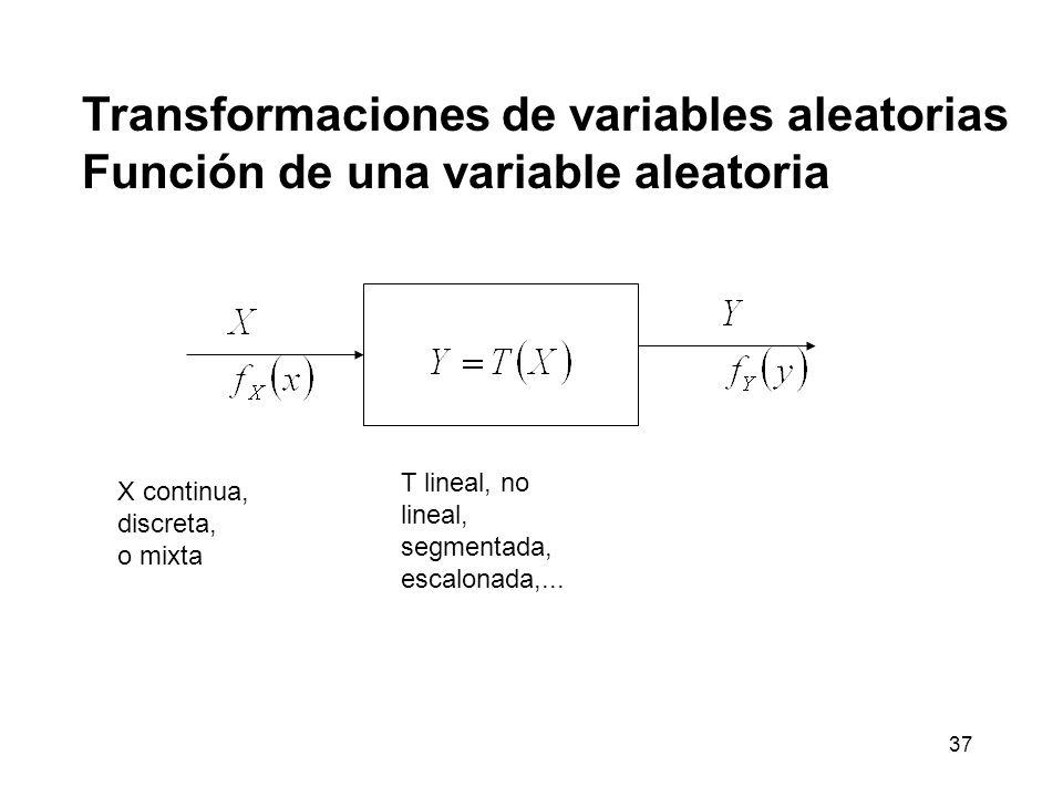 37 Transformaciones de variables aleatorias Función de una variable aleatoria X continua, discreta, o mixta T lineal, no lineal, segmentada, escalonada,...