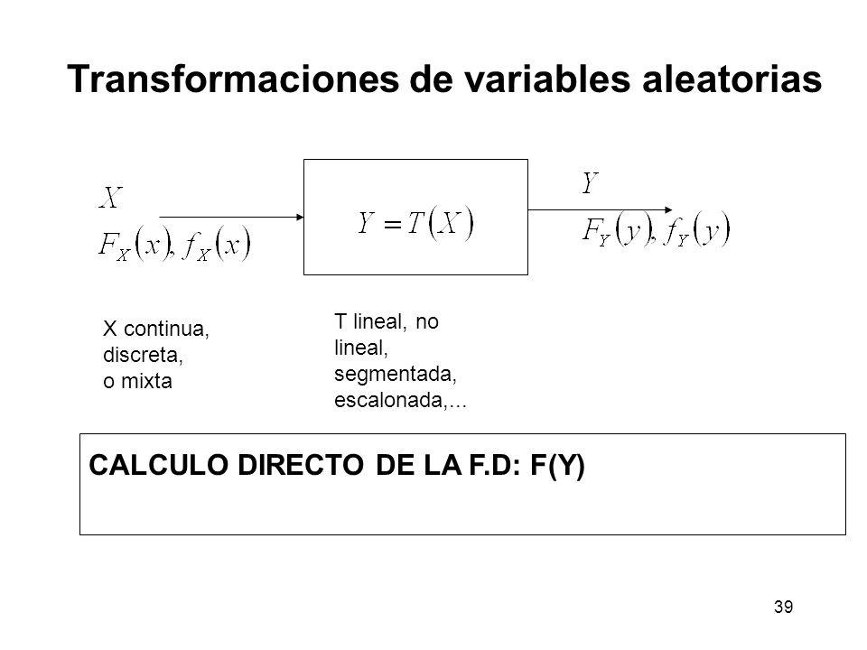 39 Transformaciones de variables aleatorias X continua, discreta, o mixta T lineal, no lineal, segmentada, escalonada,...