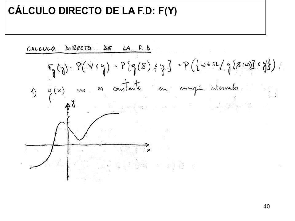 40 CÁLCULO DIRECTO DE LA F.D: F(Y)