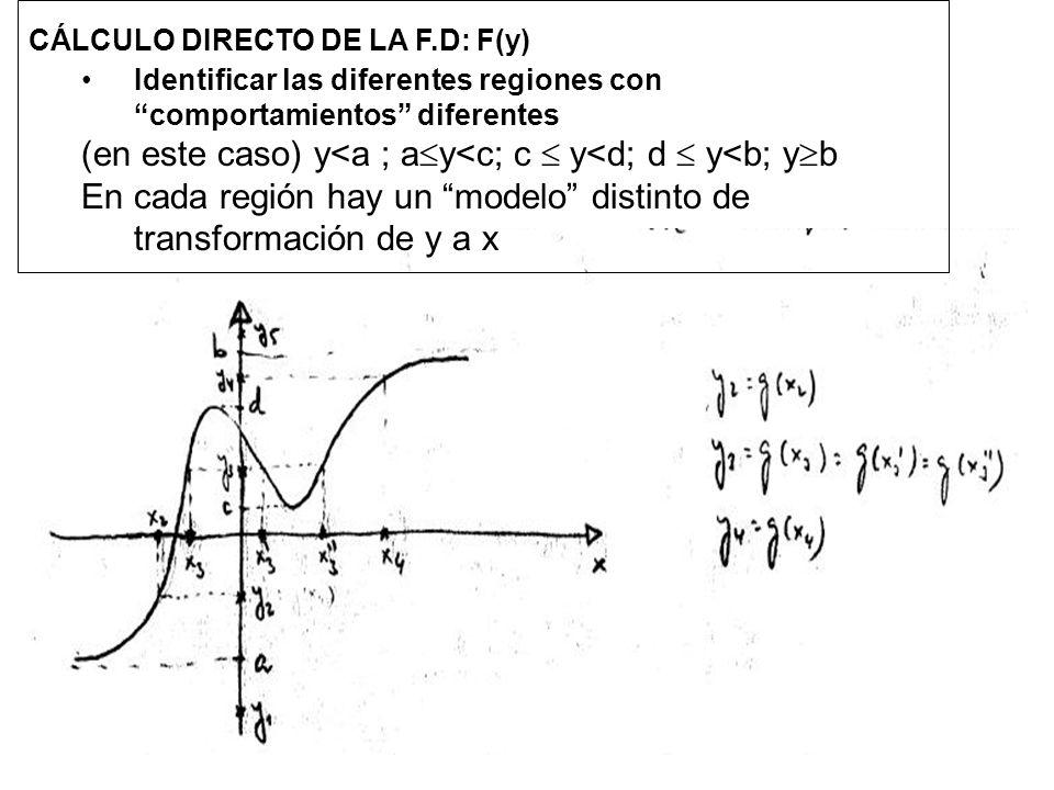 41 CÁLCULO DIRECTO DE LA F.D: F(y) Identificar las diferentes regiones con comportamientos diferentes (en este caso) y<a ; a y<c; c y<d; d y<b; y b En cada región hay un modelo distinto de transformación de y a x