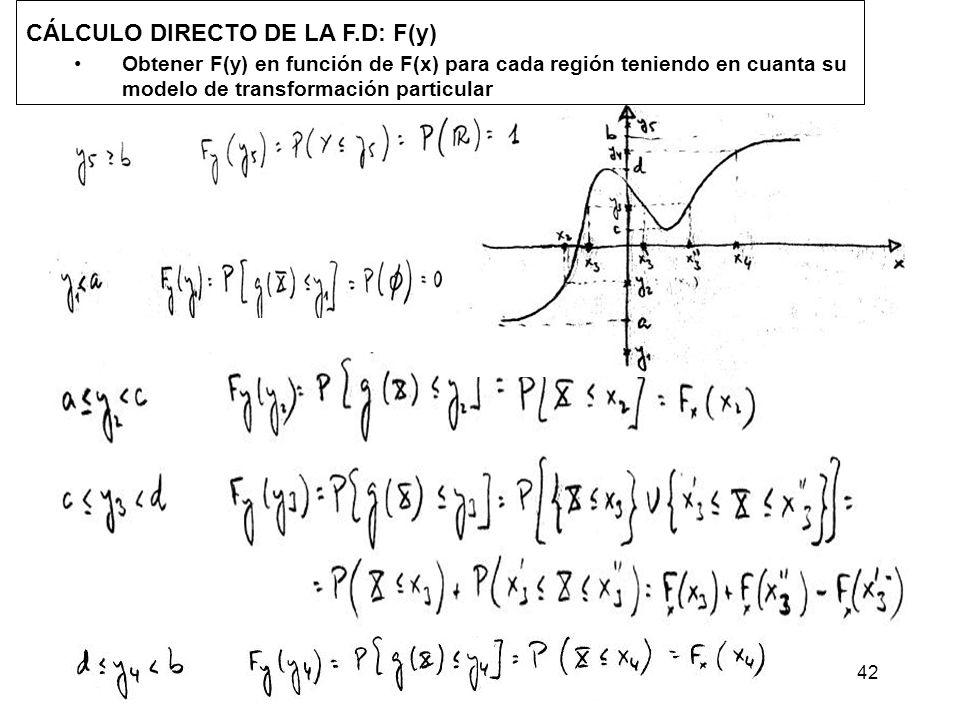 42 CÁLCULO DIRECTO DE LA F.D: F(y) Obtener F(y) en función de F(x) para cada región teniendo en cuanta su modelo de transformación particular