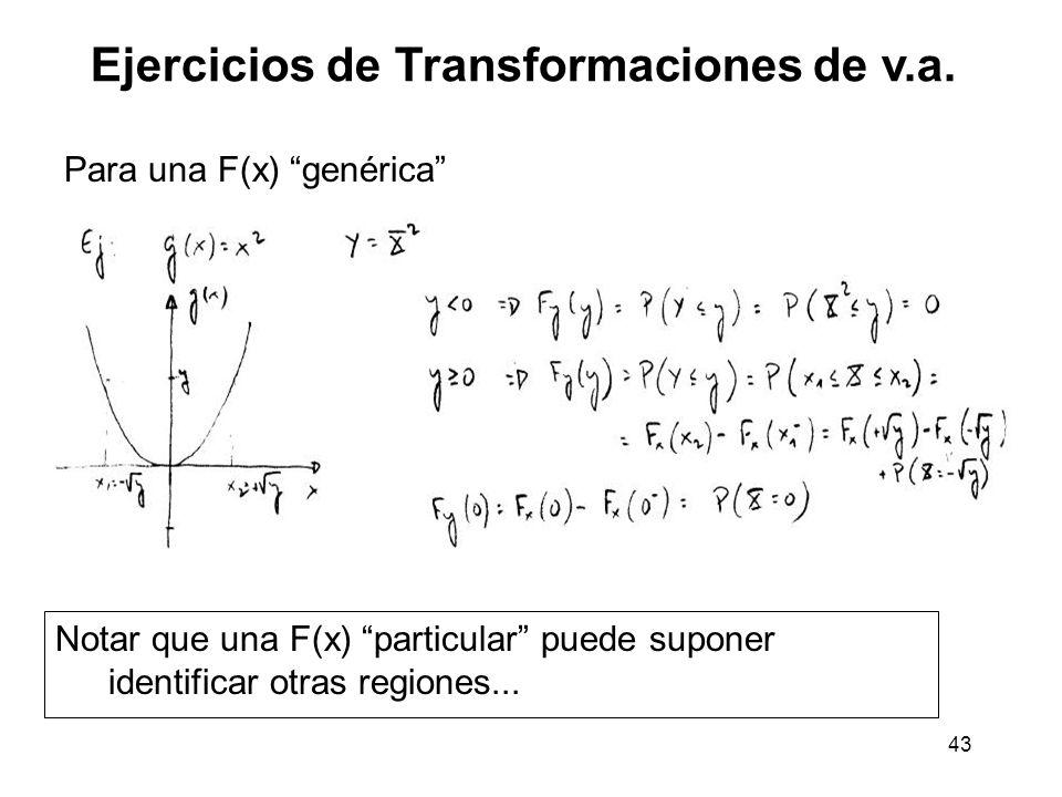 43 Ejercicios de Transformaciones de v.a.