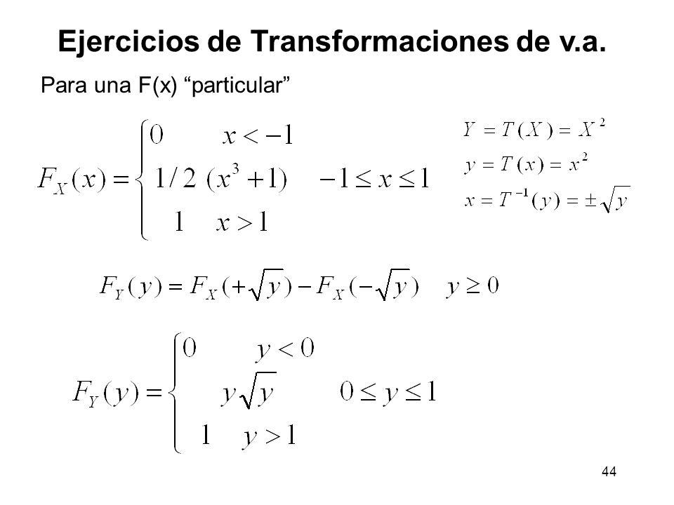 44 Ejercicios de Transformaciones de v.a. Para una F(x) particular