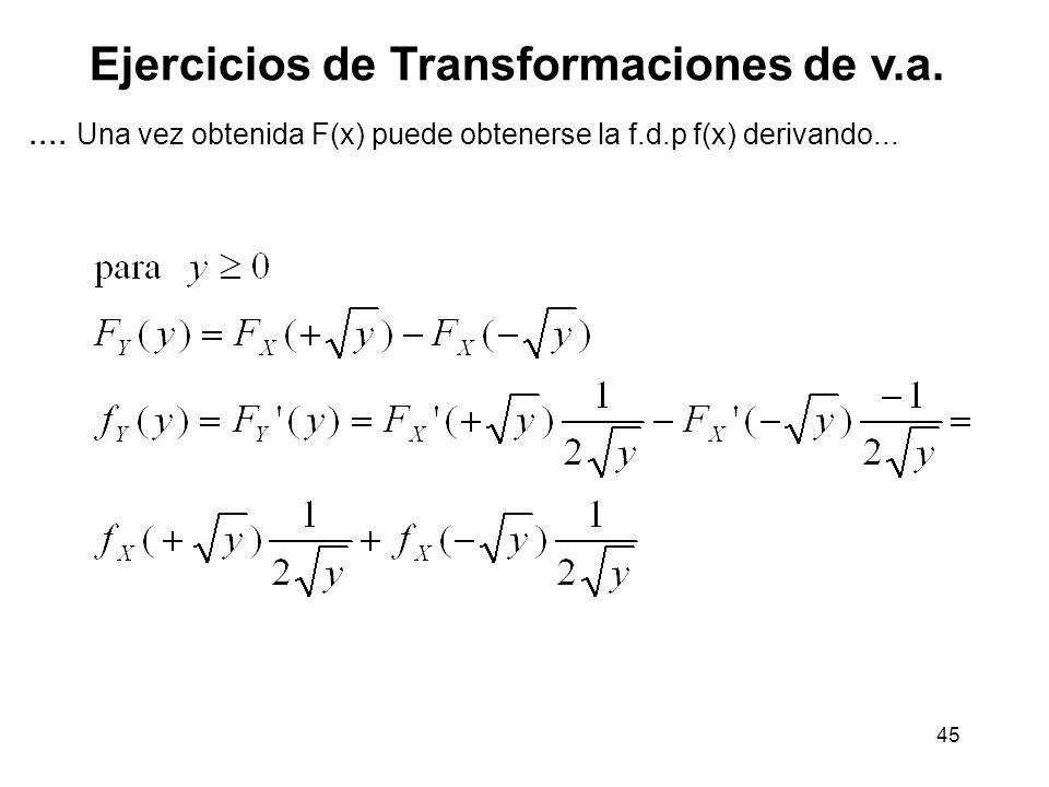 45 Ejercicios de Transformaciones de v.a.....