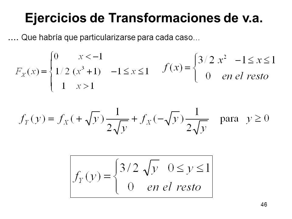 46 Ejercicios de Transformaciones de v.a..... Que habría que particularizarse para cada caso...